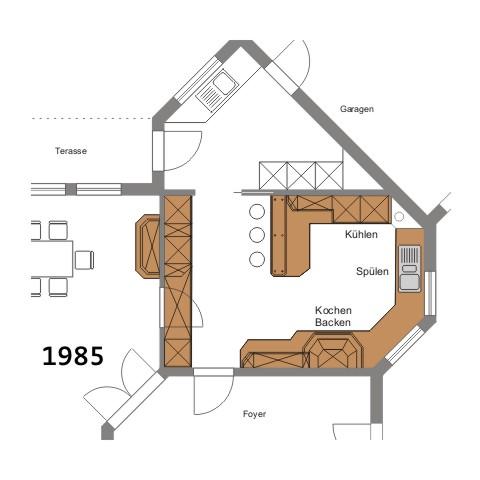 Typischer Küchen-Grundriss einer großen Privatküche des Jahres 1985