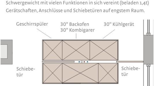 Grundriss-Grafik des Hochschrankblocks mit integrierten Schiebetüren